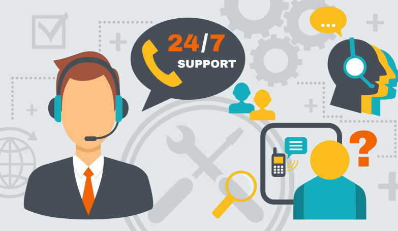 Online Support Systems